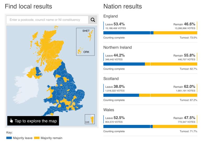 Quelle: BBC - Ergenisse nach Regionen